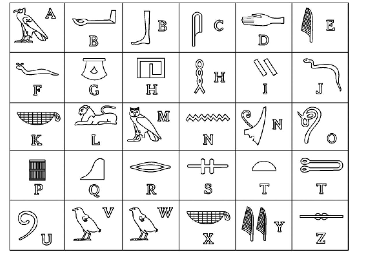 Alfabeto geroglifico egizio